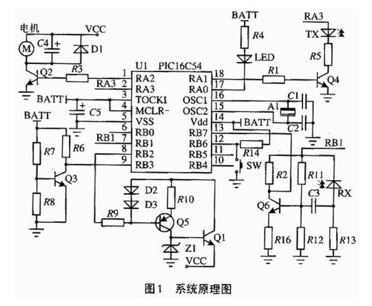 电路产生的时钟信号在内部经四分频产生四个不重叠的